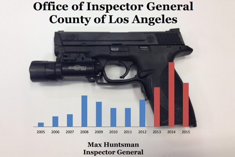 アメリカの警官誤射事故増加に見る、トリガーの安全管理の重要性